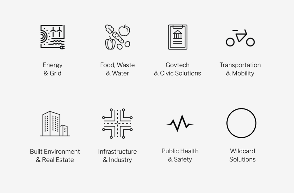 lagos innovation challenge sectors 2020