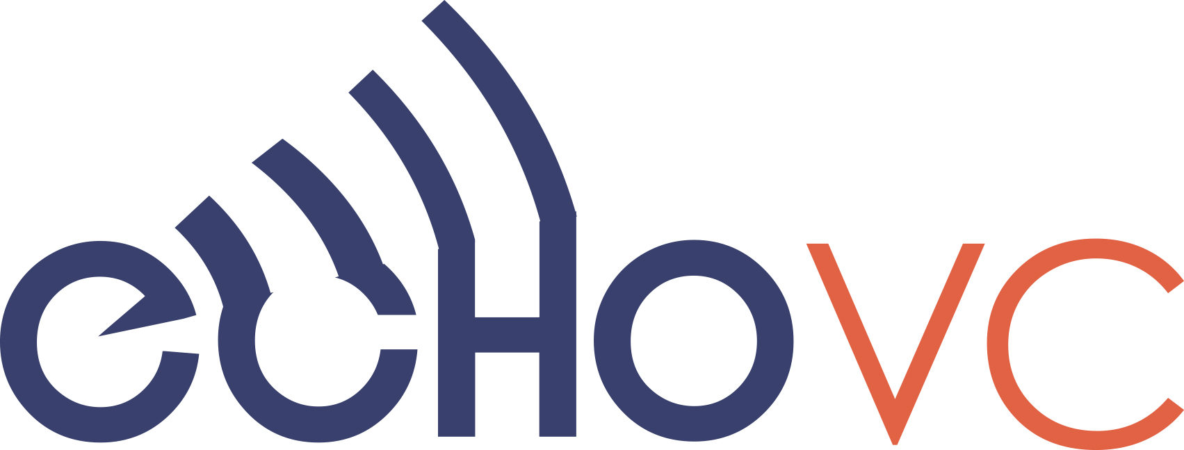 EchoVC