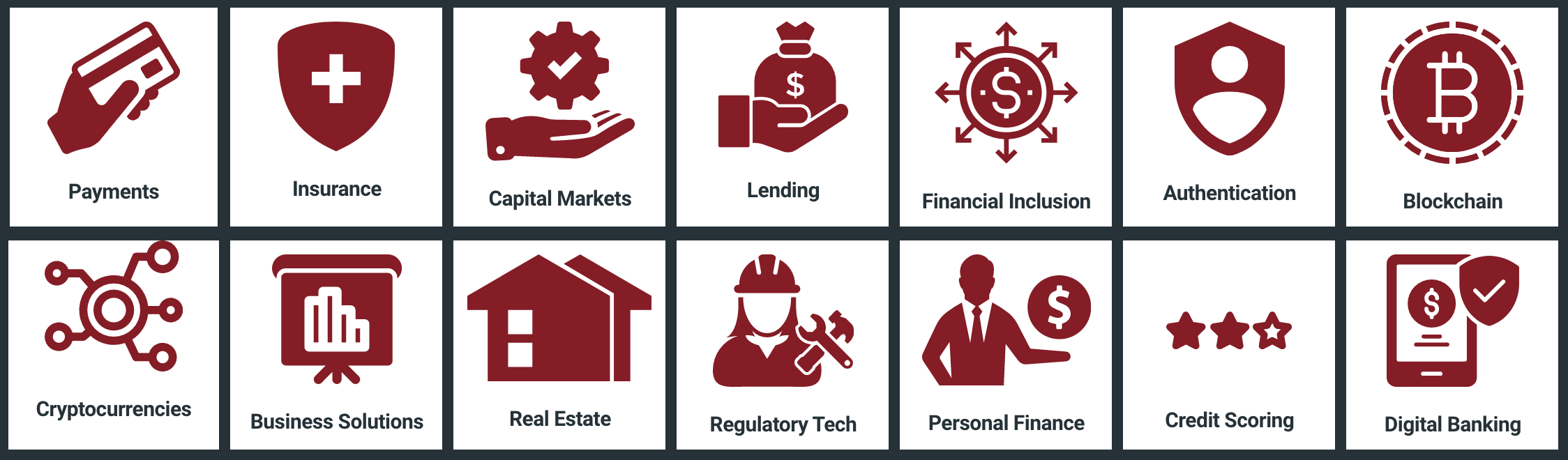 Focus areas bongoHive Fintech 2020
