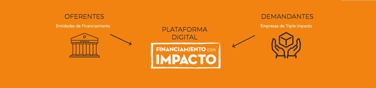 1era ronda de Financiamiento con Impacto